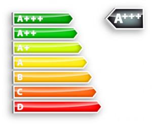 EU Energie Verbrauchskennzeichnung für Wäschetrockner